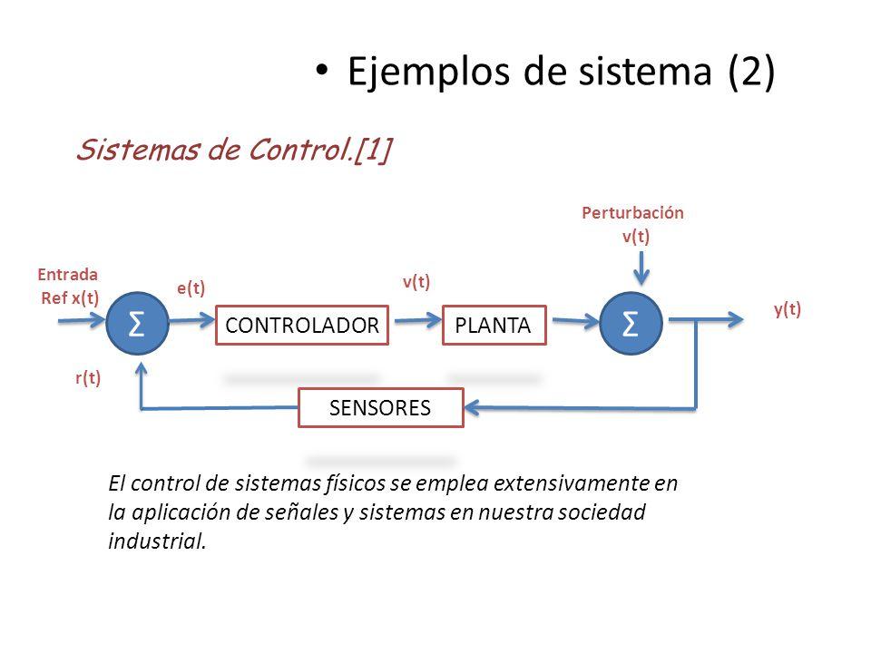 Ejemplos de sistema (2) Σ Σ Sistemas de Control.[1] CONTROLADOR PLANTA